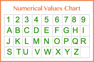 numerical_values_chart